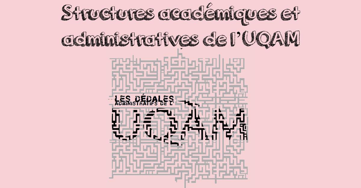 Structures académiques et administratives de l'UQAM
